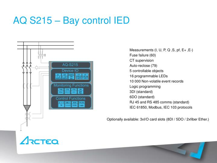 AQ S215 – Bay control IED