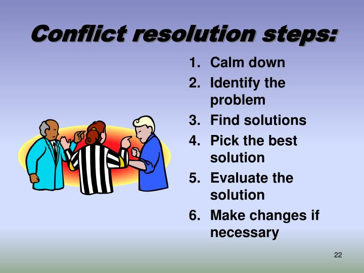 Conflict resolution steps: