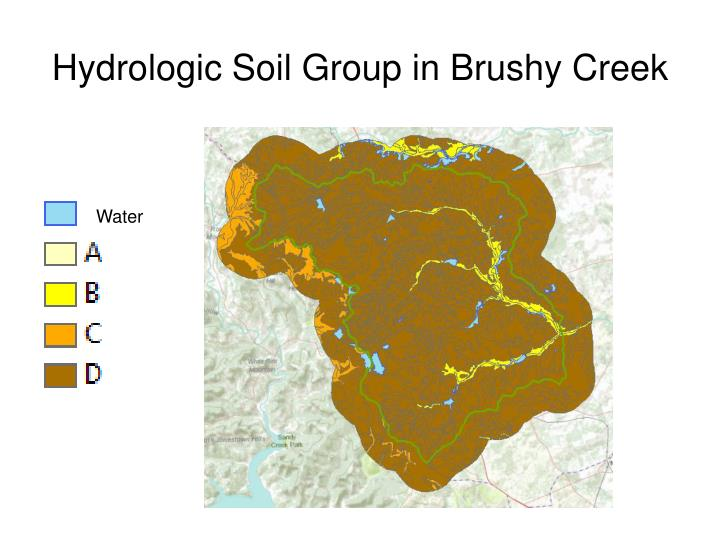 Hydrologic Soil Group in Brushy Creek