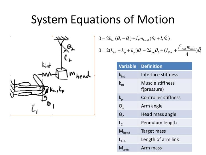 System Equations of Motion