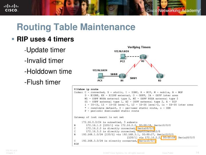 Routing Table Maintenance