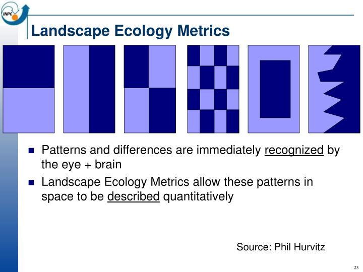 Landscape Ecology Metrics