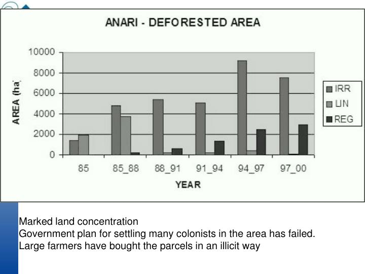 Marked land concentration