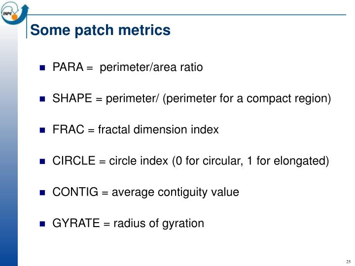 Some patch metrics