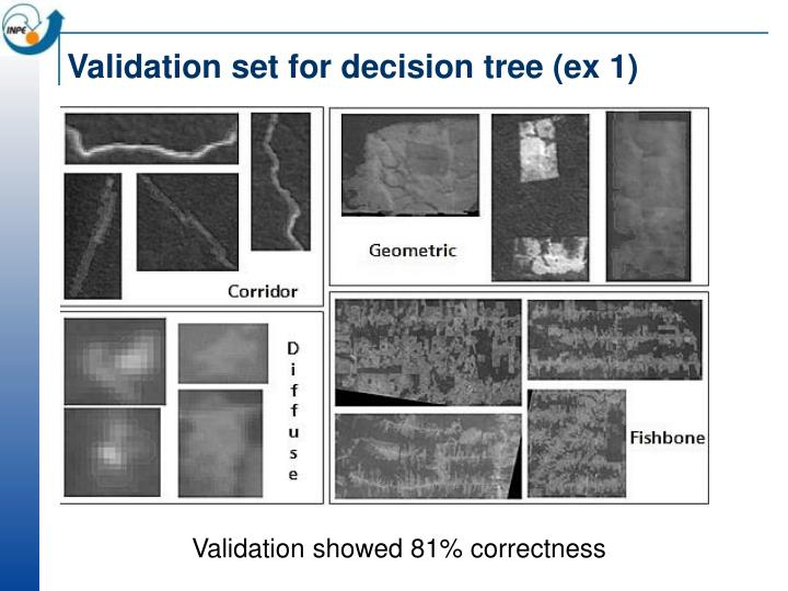 Validation set for decision tree (ex 1)