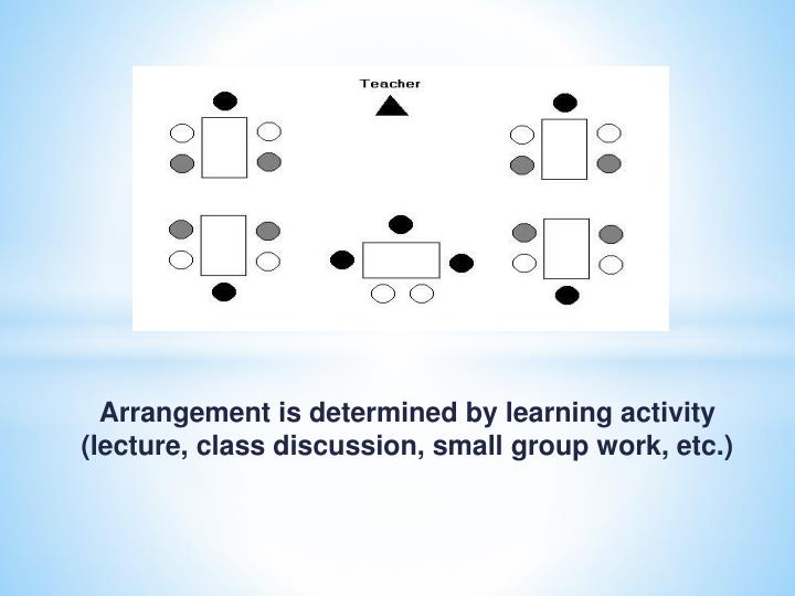 Arrangement is determined by learning activity (lecture, class discussion, small group work, etc.)