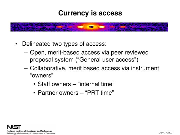 Currency is access