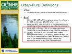 urban rural definitions