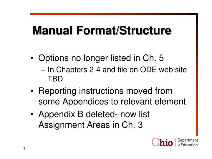 Manual Format/Structure