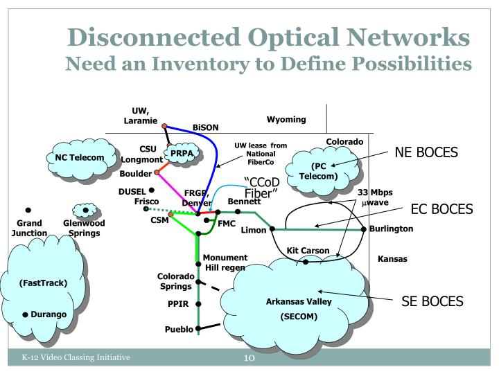 Disconnected Optical Networks