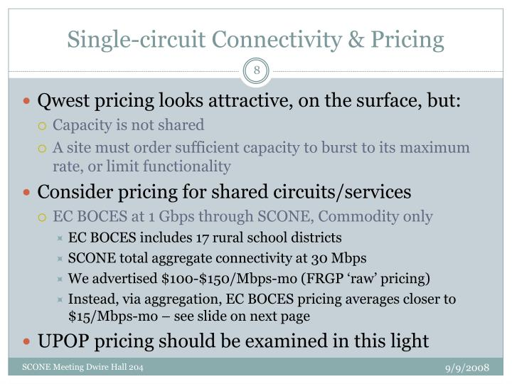 Single-circuit Connectivity & Pricing