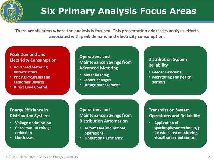 Six primary analysis focus areas
