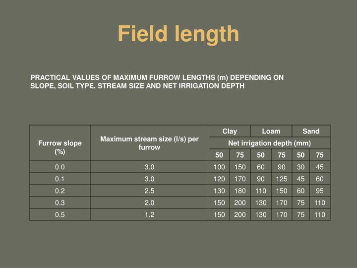 Field length