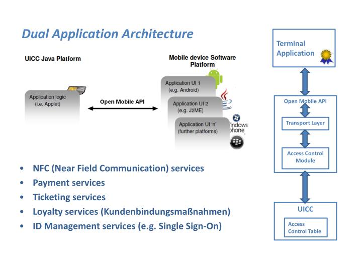 Dual Application Architecture