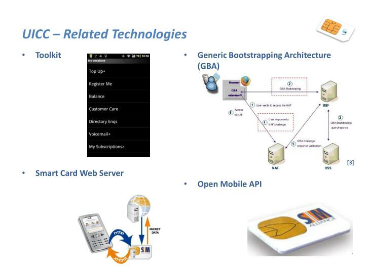 UICC – Related Technologies
