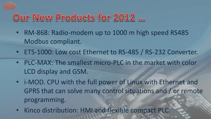 Our New Products for 2012 …