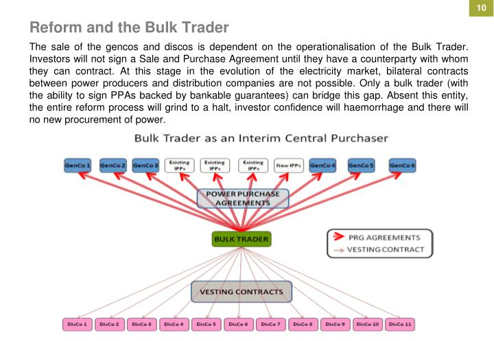 Reform and the Bulk Trader
