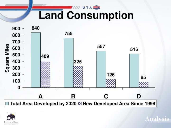 Land Consumption