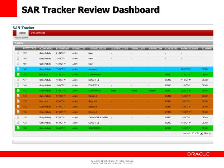 SAR Tracker Review Dashboard