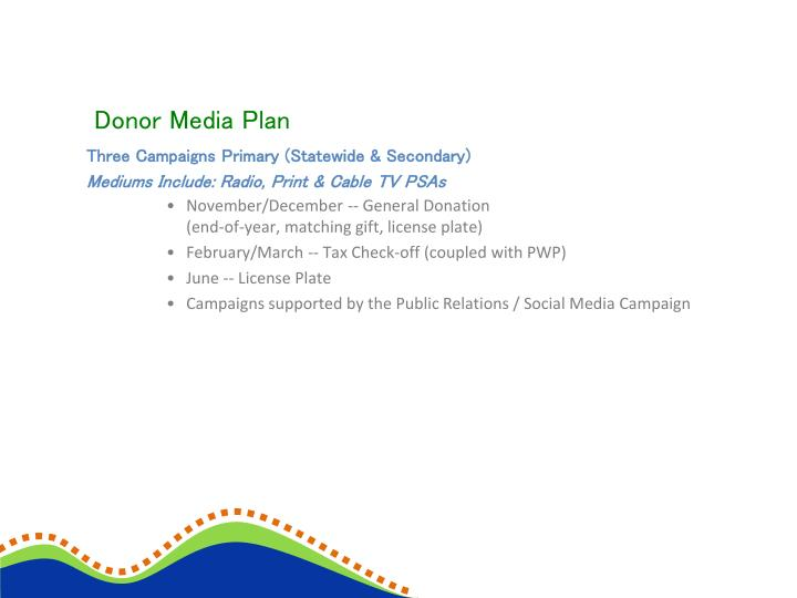 Donor Media Plan