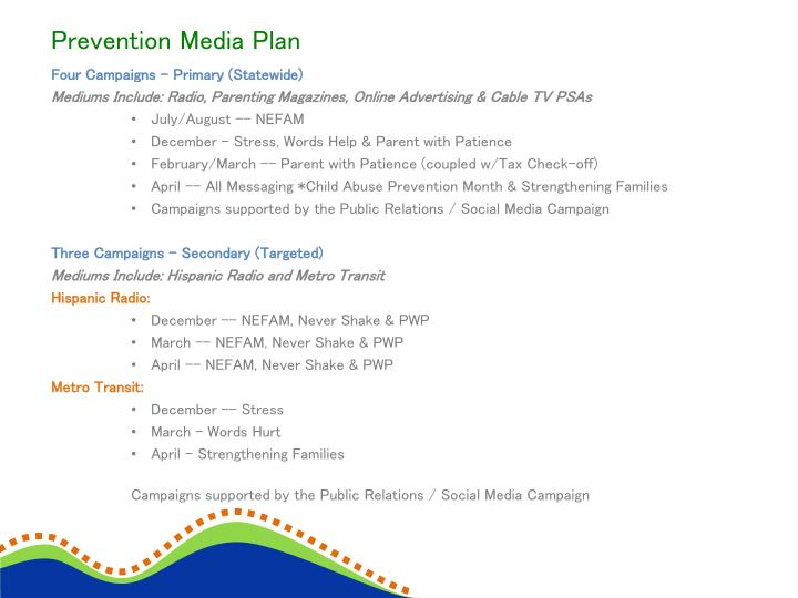 Prevention Media Plan