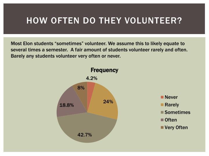 How Often Do They Volunteer?