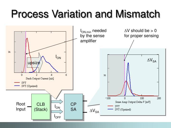 Process Variation and Mismatch