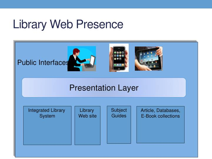 Library Web Presence