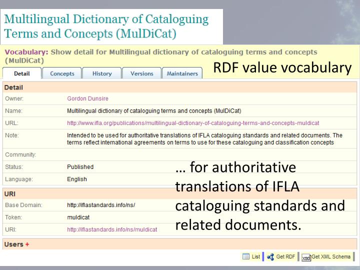 RDF value vocabulary