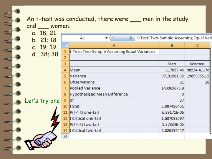 An t-test was conducted, there were ___ men in the study