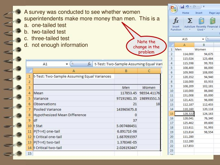 A survey was conducted to see whether women