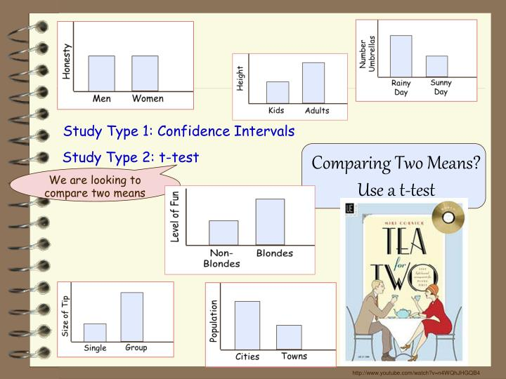 Study Type