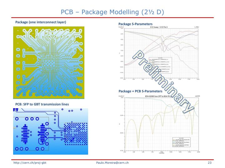 PCB – Package Modelling (2½ D)