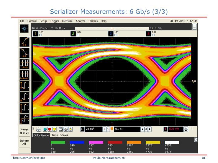 Serializer Measurements: