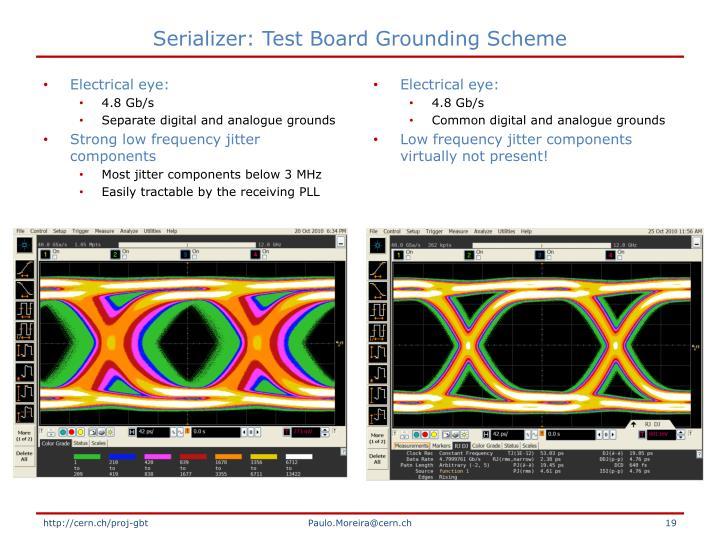 Serializer: Test Board Grounding Scheme