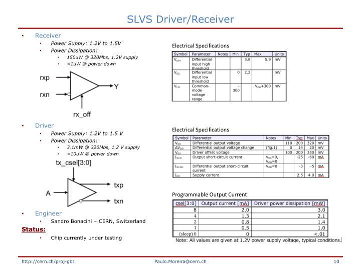 SLVS Driver/Receiver