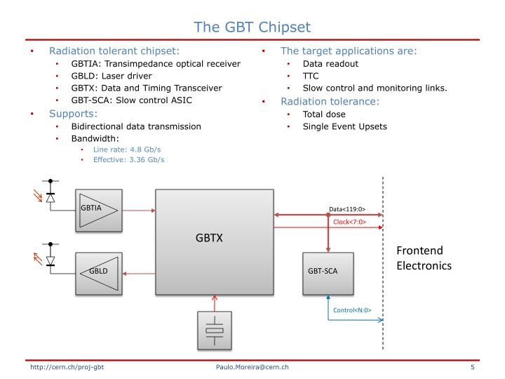 The GBT Chipset