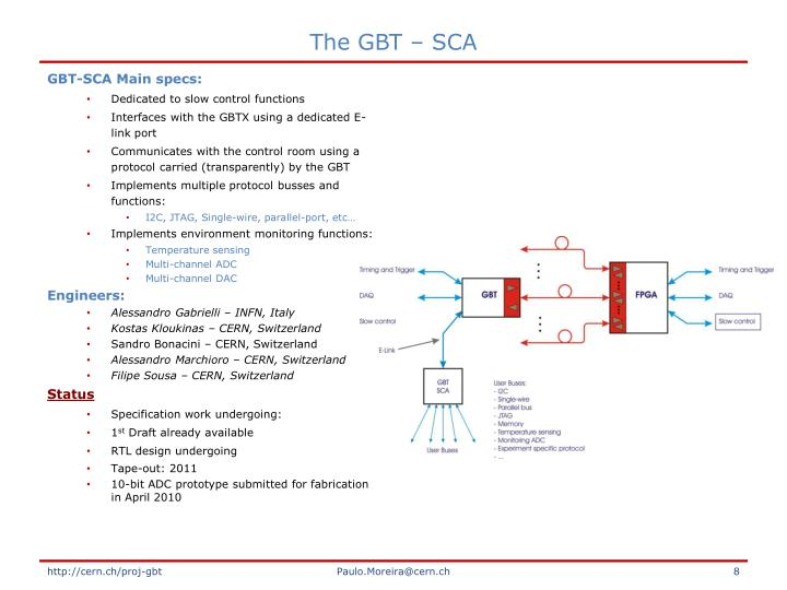 The GBT – SCA