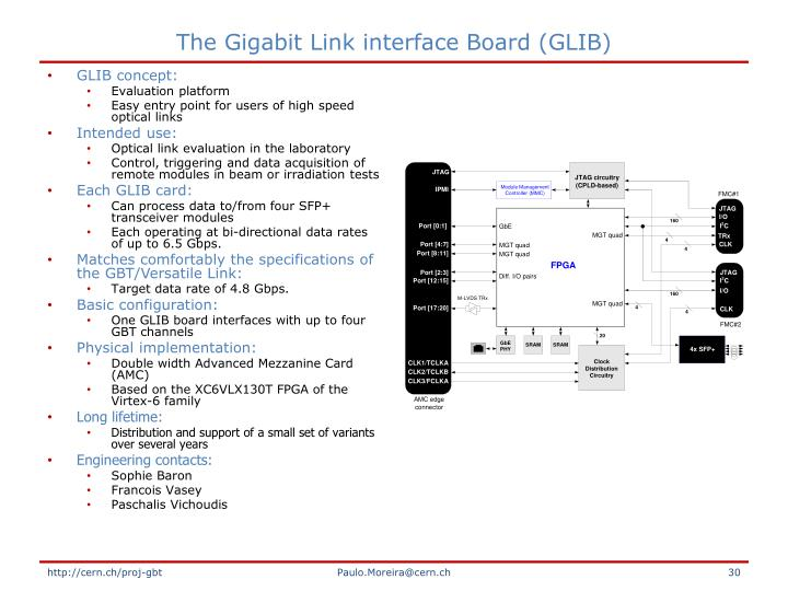 The Gigabit Link interface Board (GLIB)