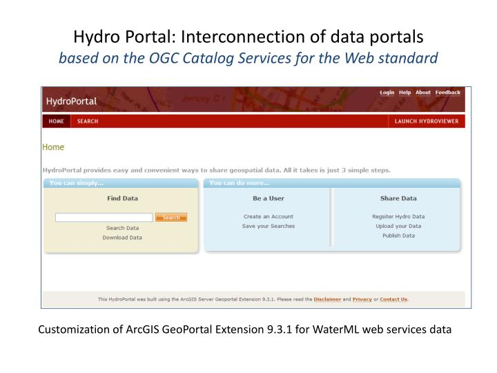 Hydro Portal: Interconnection of data portals