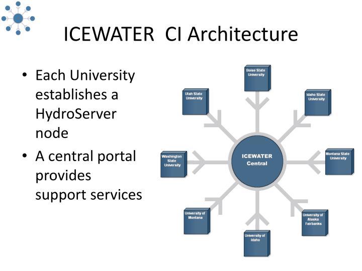 ICEWATER  CI Architecture