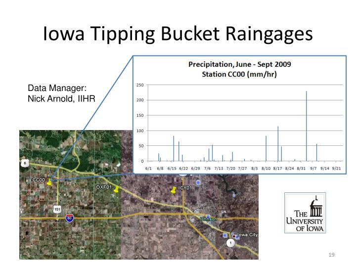 Iowa Tipping Bucket Raingages