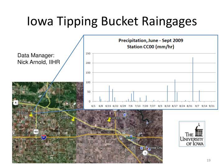 Iowa Tipping Bucket Raingages