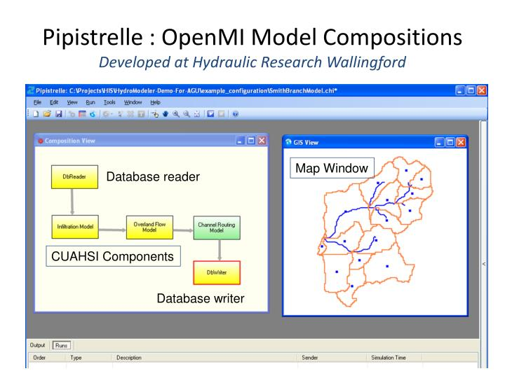 Pipistrelle : OpenMI Model Compositions