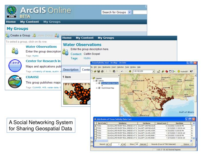 A Social Networking System for Sharing Geospatial Data
