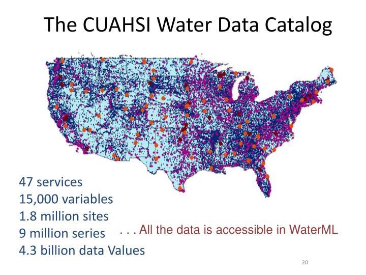 The CUAHSI Water Data Catalog