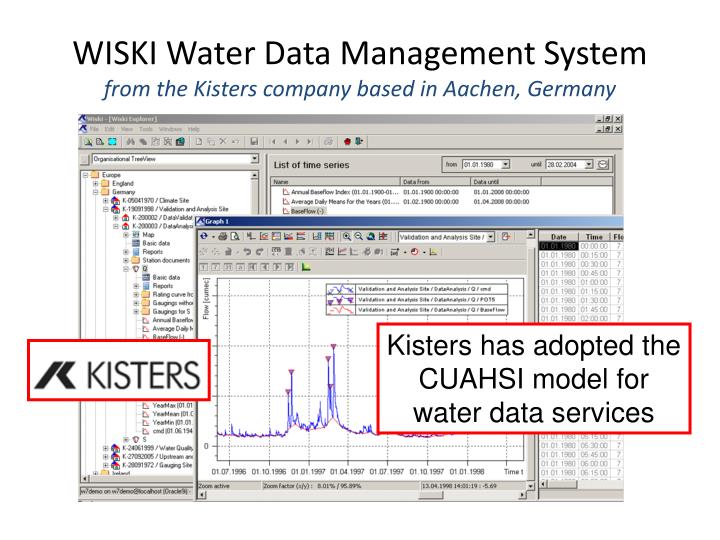 WISKI Water Data Management System