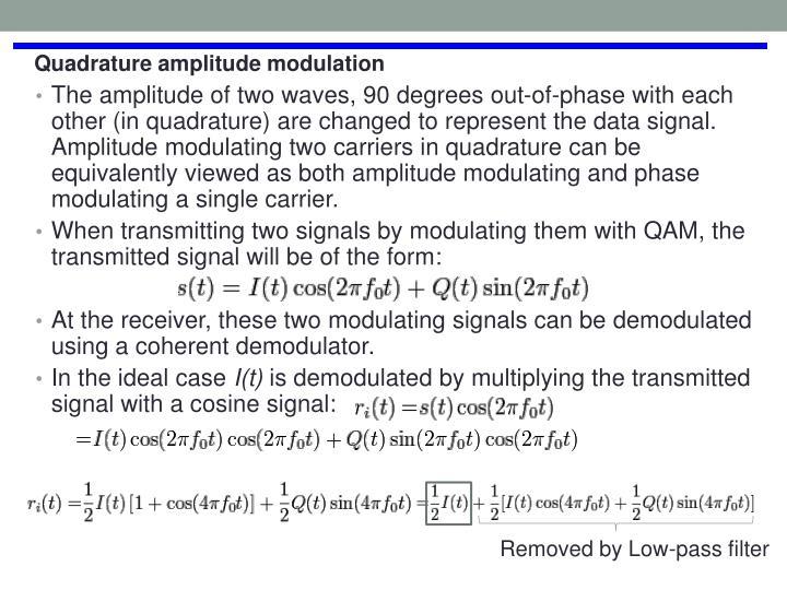 The amplitude of