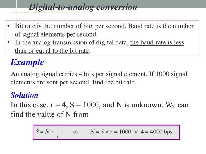 Digital-to-analog conversion