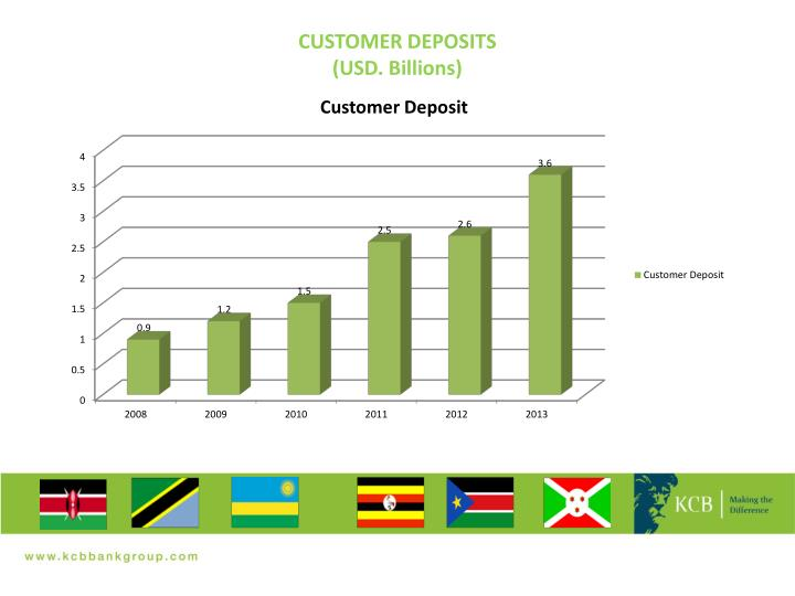 CUSTOMER DEPOSITS